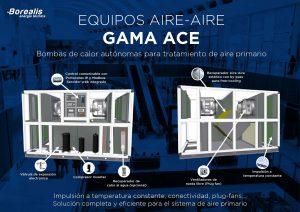 Bombas de calor autónomas para tratamiento de aire primario